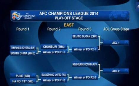 T&T's tough route to the Champions League group stages