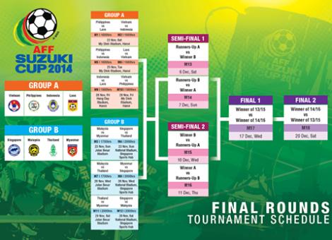 FF Suzuki Cup 2014